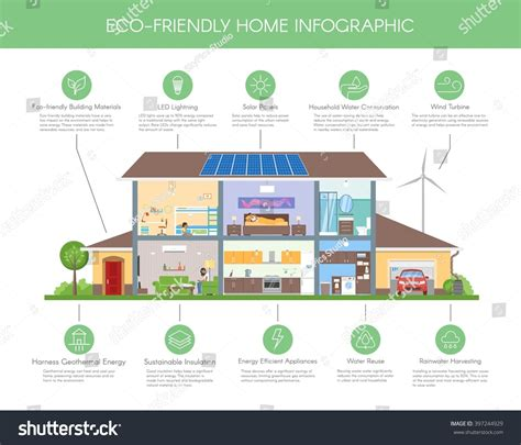 Eco Friendly Houses Information by Ecofriendly Home Infographic Concept Vector Illustration