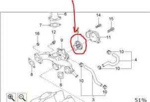 2004 Kia Sedona Thermostat Replacement Kia Optima 2004 Thermostat Location Get Free Image About