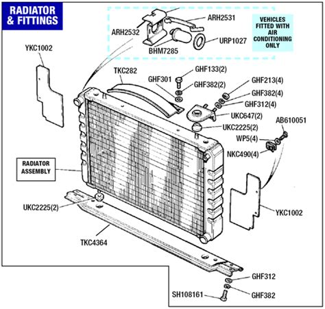 Radiator Auto Parts by Car Radiator Parts