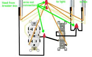 electrical how can i rewire my bathroom fan light and receptacle home improvement stack