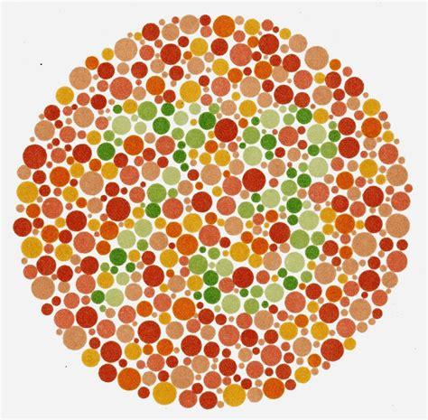Alat Tes Buta Warna gambar test buta warna huruf tokek ishihara