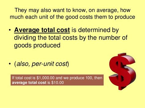 Average Total Cost Of An Mba by Mba 1 Me U 2 1 Business Costs And Revenues