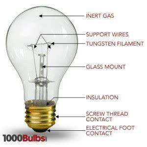 4 Bulb Vanity Light Fixture How To Buy A Light Bulb 1000bulbs Com Blog