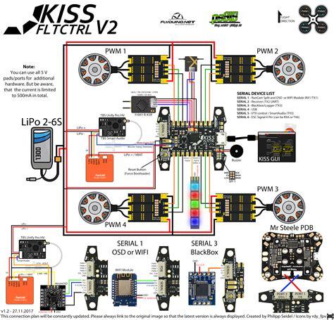 kiss fc tutorial flyduino kiss fc v2 anschlussplan connection plan