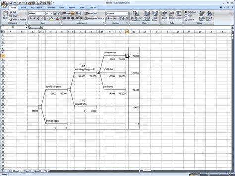 fault tree diagram exle treeplan and decision tree analysis in excel