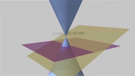 3d conic sections conic sections in 3d youtube