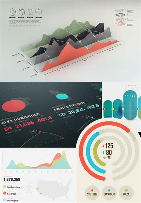 graphic design inspiration ui creative ui design exles for great ux