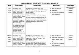 medium term plan template medium term planning lesson plans space by wendy71
