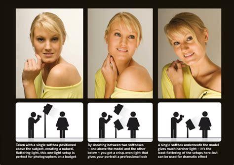 lighting tips master your home photo studio setup settings