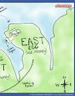 east egg and west egg in the great gatsby chart untitled on emaze