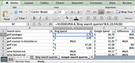 tutorial vlookup excel beginner excel 10 must haves for ppc newbies ppc hero
