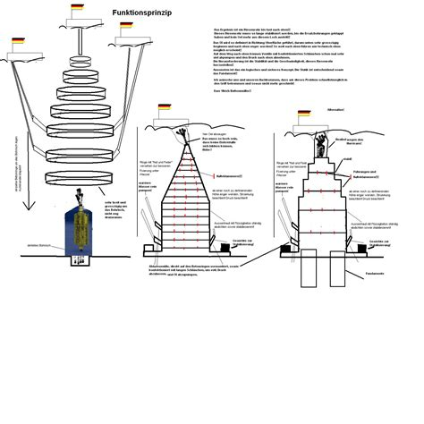 bohrloch in fliese reparieren deepwater horizon 214 lpest in usa seite 52 allmystery