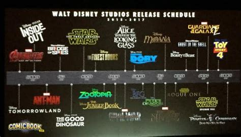 film della disney 2017 disney highlights upcoming release schedule at cinemacon