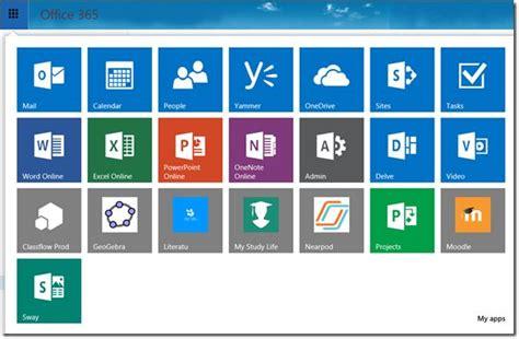 Office 365 Portal Explained Principals Office Decor