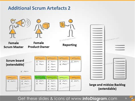 scrum template the world s catalog of ideas