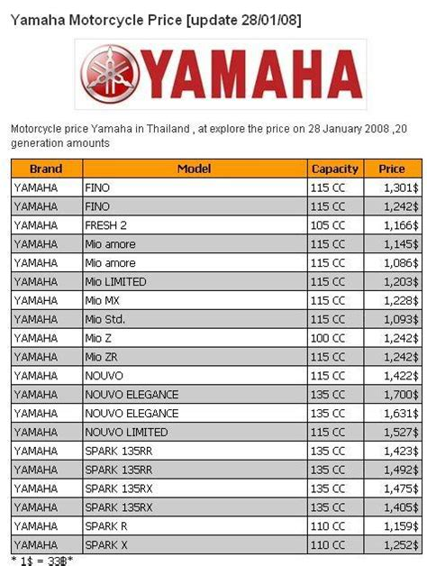 motors new bike price list yamaha sniper motorcycle philippines price list car