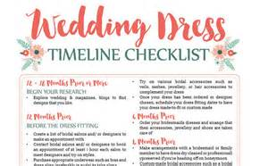 wedding planner timeline