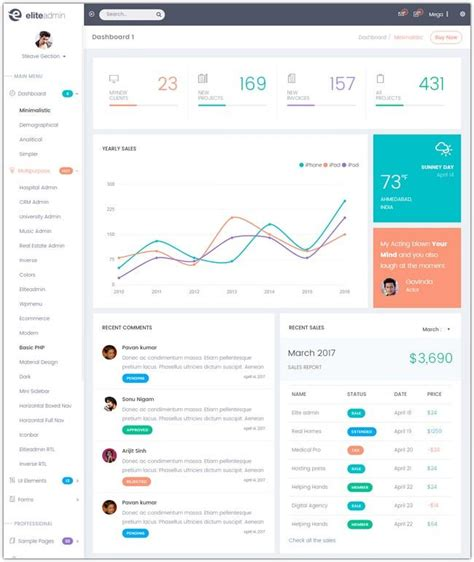 13 best admin panel php website templates web creative all