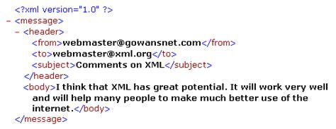xml tutorial element xml tutorial part 3
