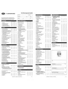 Truck Checklist Template by Vehicle Inspection Checklist Template Ford Free