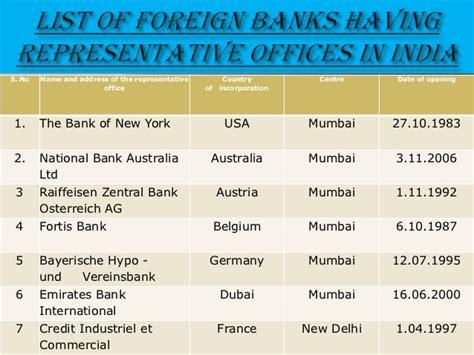deutsche bank brüssel deutsche bank belgium