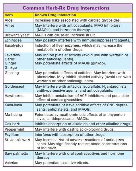 Pharmacy Manager Description by Pharmacist Description Tomu Co