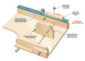 home designer pro sle plans precision crosscut sled woodsmith plans