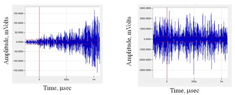 pattern recognition analysis of acoustic emission signals on line acoustic emission inspection of tubular low
