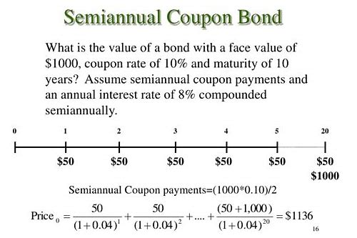 calculate coupon rate bond