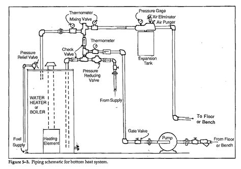 Water Piping System Heat Wiring Diagram Schematic Moreover Gas Furnace