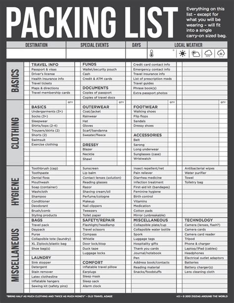 travel lists packing template the ultimate carry on packing list travel packing lists