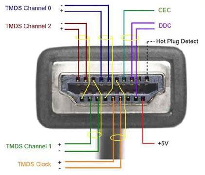 hd+hdmi+pc+tv lcd+led todo lo que necesitas saber info
