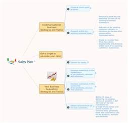 Sales Planner by Sales Plan