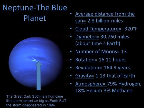 Blue Planet Run Bringing Water To Billions by Planets Planets And Moons Of Our Solar System Ppt