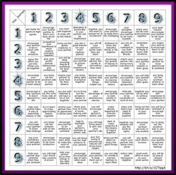 chart numerology love compatibility