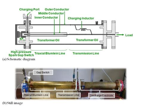 field discharge resistor generator field discharge resistor generator 28 images theory what is excitation system definition