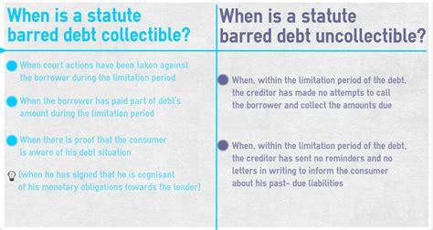 Debt Dispute Letter Statute Of Limitations Statute Barred Debt Ecollect