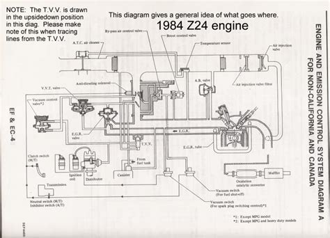nissan z24 engine wiring diagram get free image about