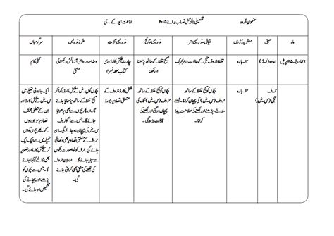 layout management meaning in urdu urdu planner for class ukg delhi public school dps