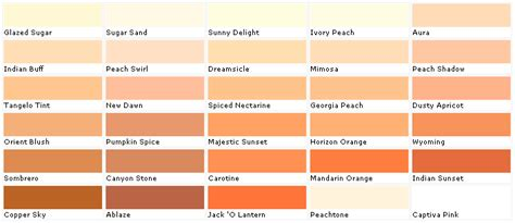 orange paint sles orange paint sles custom orange paint sle colors chart 8 diy tips