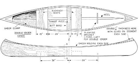pluut platbodem melisa plywood square stern canoe plans