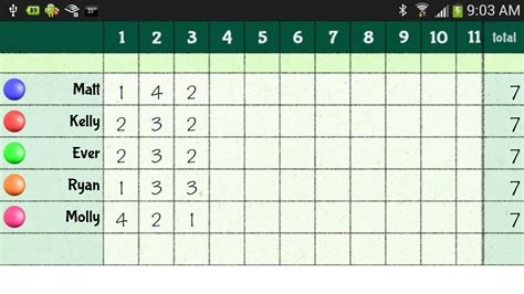 golf score cards template my mini golf scorecard android apps on play