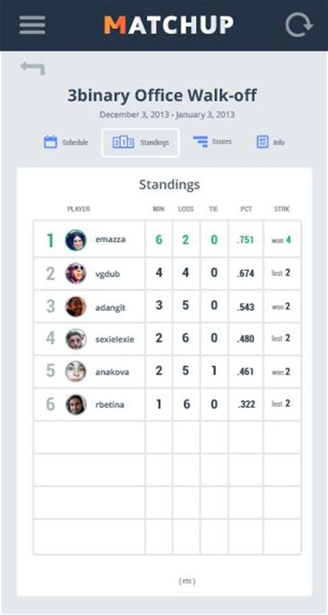 table ux 1000 images about ui patterns table grids on pinterest