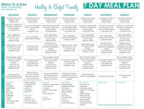 7 Day Detox Diet Plan Change Your Habits For by Banting Diet 7 Day Banting Meal Plan To Get Started On