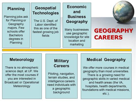 degrees and careers in geography 187 geography 187 university