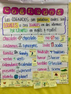 theme definition in spanish spanish themes for traditional literature inspiring