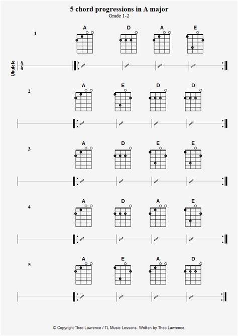 Similiar Ukulele Chord Progressions Keywords