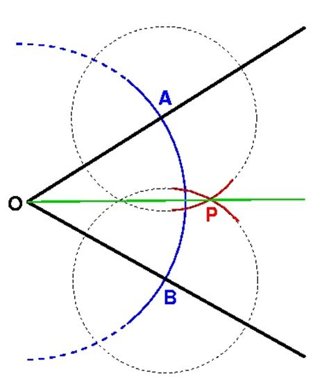 You Can Bisect An Angle Using The Paper Folding Technique - mathematical mysteries trisecting the angle plus maths org
