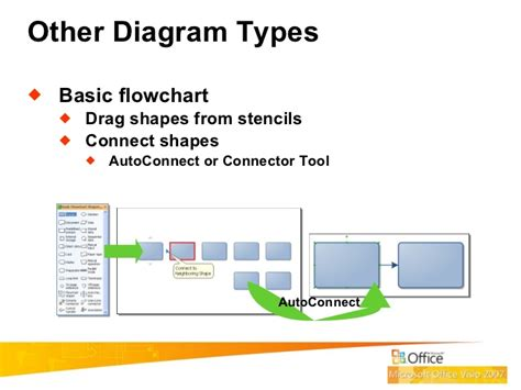 microsoft visio how to use how to use visio for project management