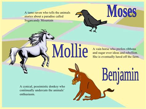 Animal Farm Quotes | Moses Raven Animal Farm Quotes